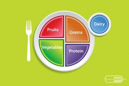 2_hrana i nacin na ishrana