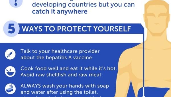 infografic-hepatitis-a-e_mini