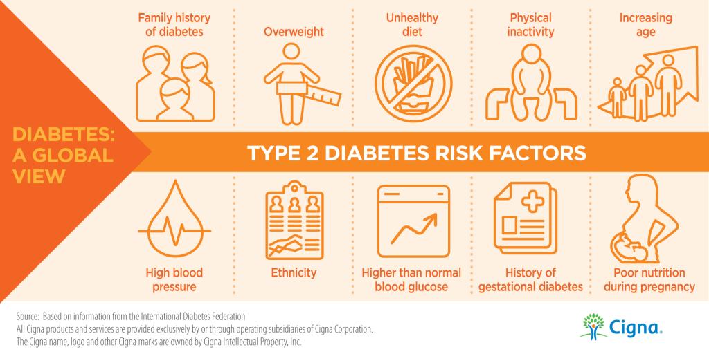 svetskiot-den-na-zdravjeto-posveten-na-borba-protiv-dijabetesot_image1
