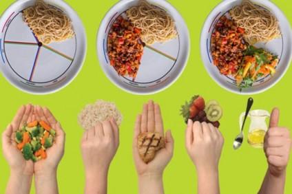 lesen-nachin-za-odreduvanje-na-kolichina-hrana_image