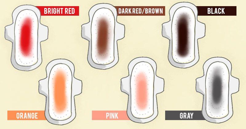bojata-na-menstrualen-ciklus-govori-za-vasheto-zdravje_image1